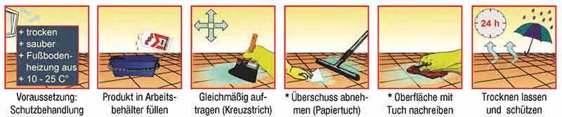 hmk-fleckschutz